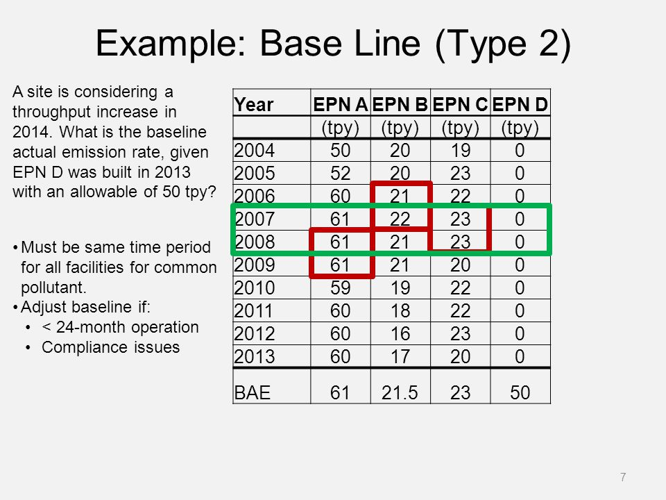 Example: Base Line (Type 2) 7 YearEPN AEPN BEPN CEPN D (tpy) 20045020190 20055220230 20066021220 20076122230 20086121230 20096121200 20105919220 20116