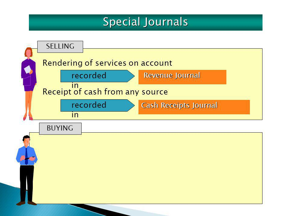 Rendering of services on account SELLING Revenue Journal Revenue Journal Cash Receipts Journal Receipt of cash from any source recorded in BUYING Spec