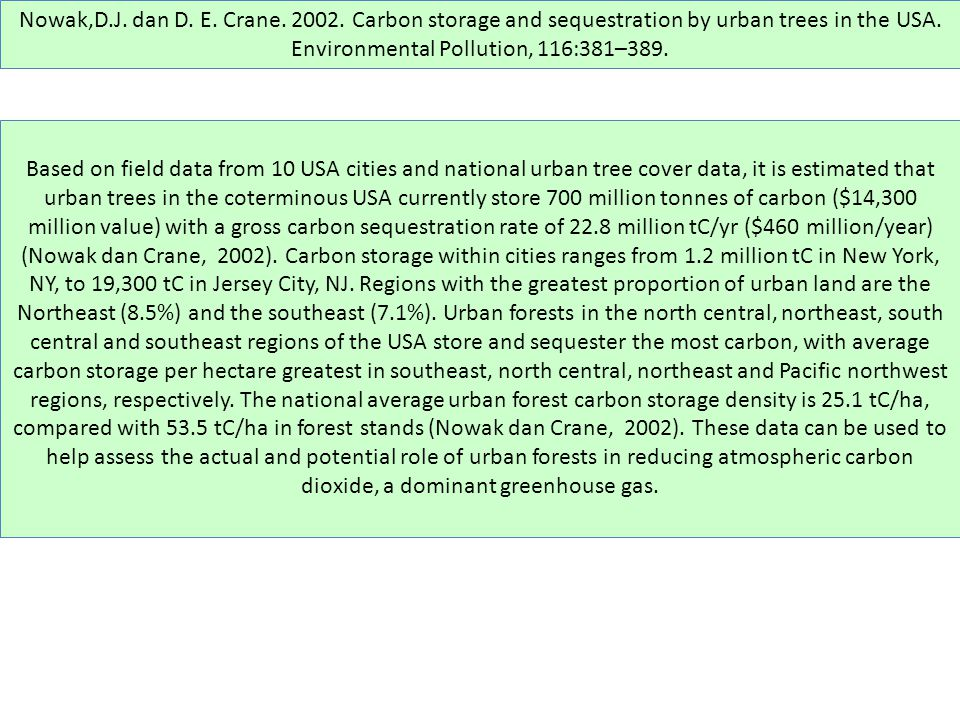 Brack C.L.2002. Pollution mitigation and carbon sequestration by an urban forest.