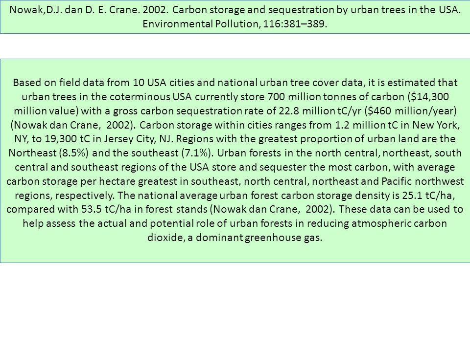 Singapore has a national per capita emission of 6.8 ton CO2 yr−1 (Velasco and Roth, 2012).
