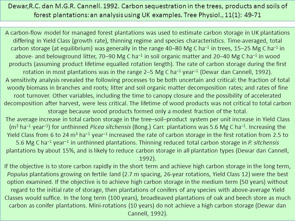 Dewar,R.C. dan M.G.R. Cannell. 1992.