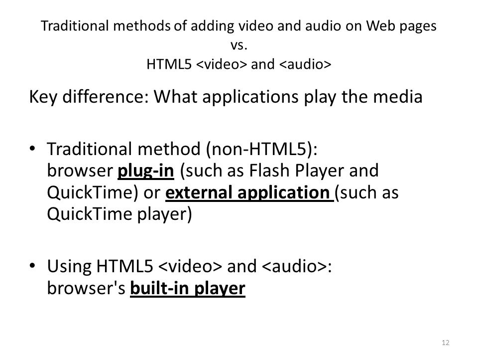 Traditional methods of adding video and audio on Web pages vs.