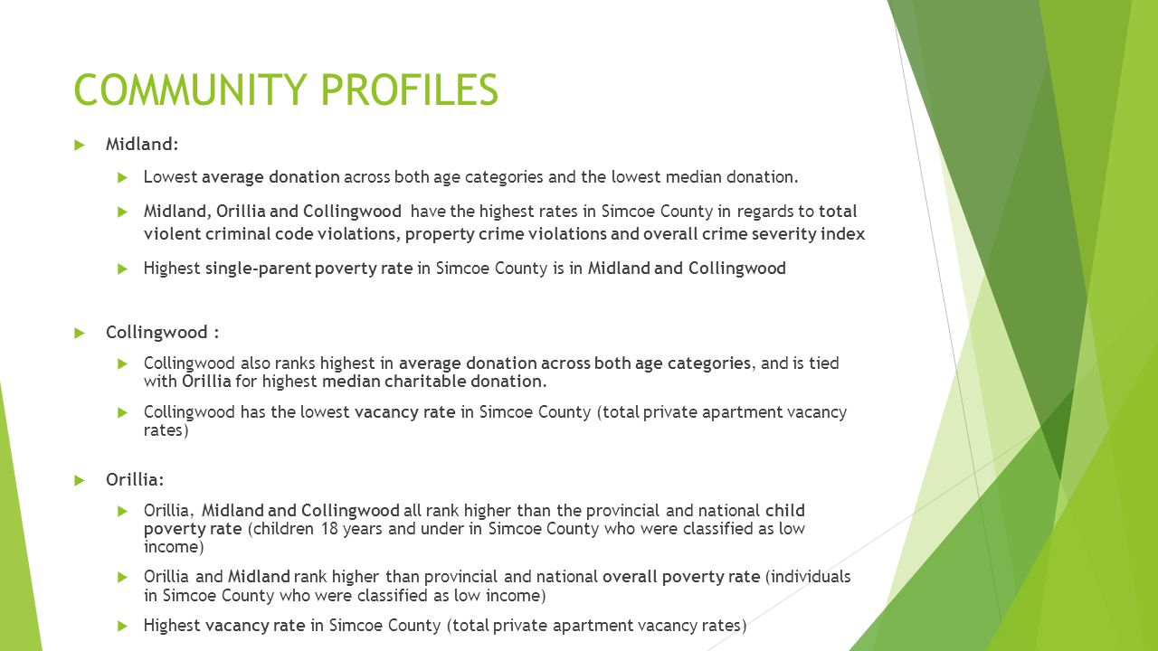 COMMUNITY PROFILES  Midland:  Lowest average donation across both age categories and the lowest median donation.
