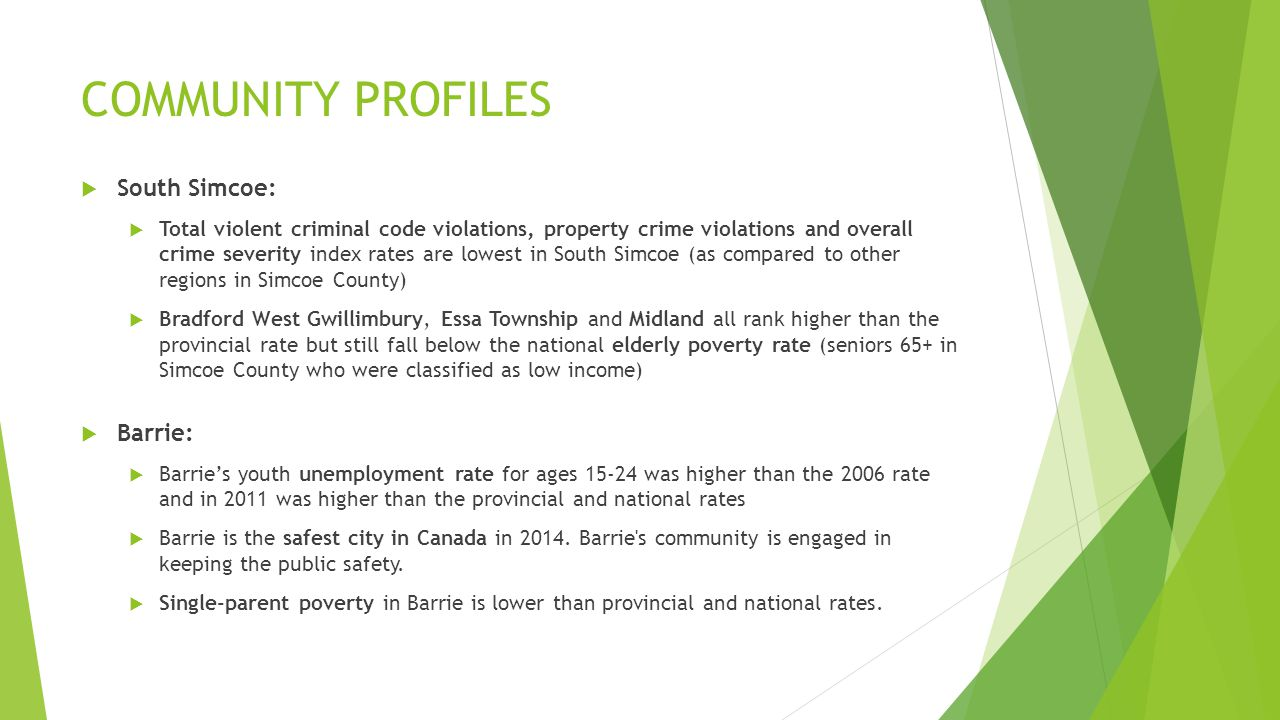 COMMUNITY PROFILES  South Simcoe:  Total violent criminal code violations, property crime violations and overall crime severity index rates are lowest in South Simcoe (as compared to other regions in Simcoe County)  Bradford West Gwillimbury, Essa Township and Midland all rank higher than the provincial rate but still fall below the national elderly poverty rate (seniors 65+ in Simcoe County who were classified as low income)  Barrie:  Barrie's youth unemployment rate for ages 15-24 was higher than the 2006 rate and in 2011 was higher than the provincial and national rates  Barrie is the safest city in Canada in 2014.