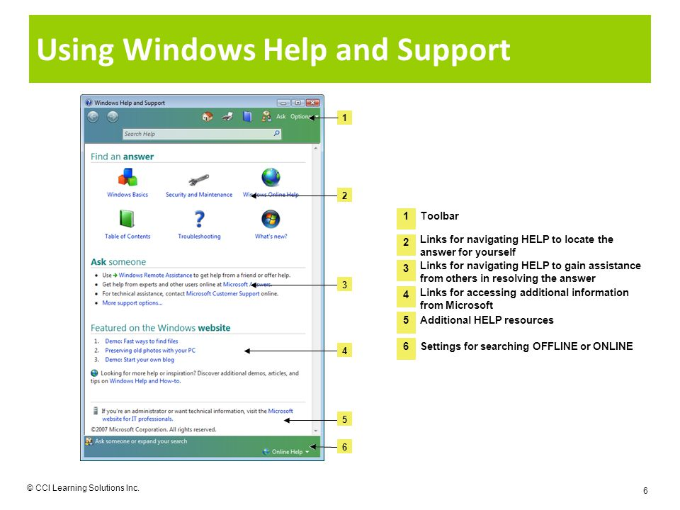 Using Windows Help and Support © CCI Learning Solutions Inc. 6 1 2 3 4 5 6 Toolbar Links for navigating HELP to locate the answer for yourself Links f