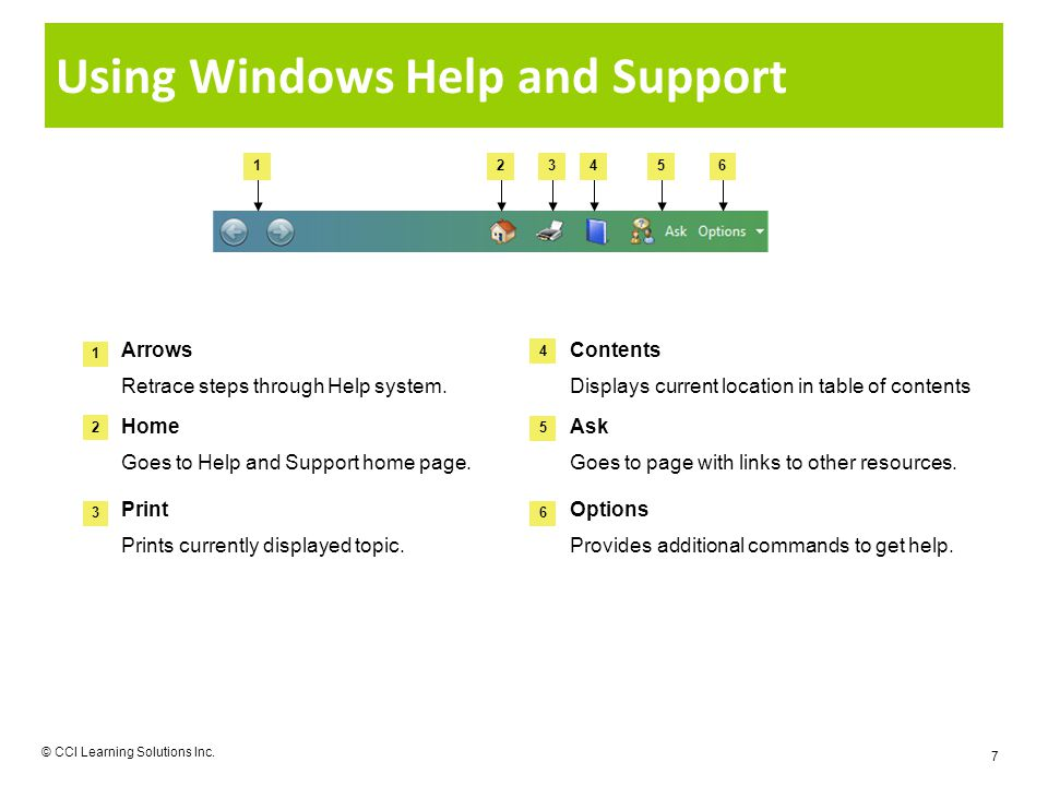 Using Windows Help and Support © CCI Learning Solutions Inc. 7 1 2 3456 Arrows Retrace steps through Help system. Contents Displays current location i