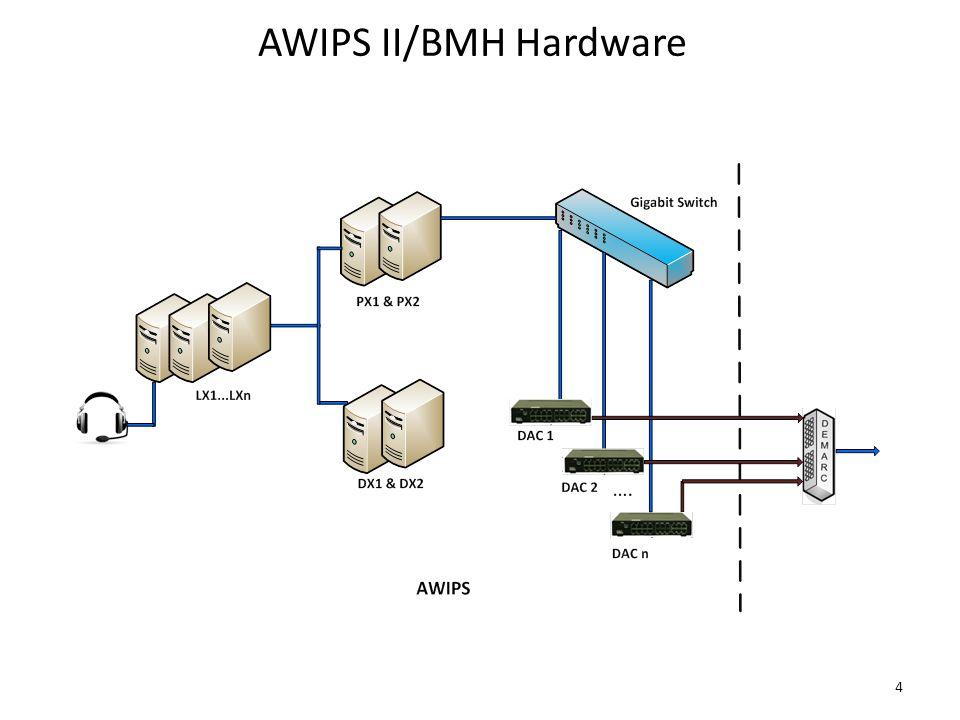 AWIPS II/BMH Hardware 4