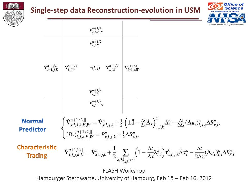 Single-step data Reconstruction-evolution in USM FLASH Workshop Hamburger Sternwarte, University of Hamburg, Feb 15 – Feb 16, 2012