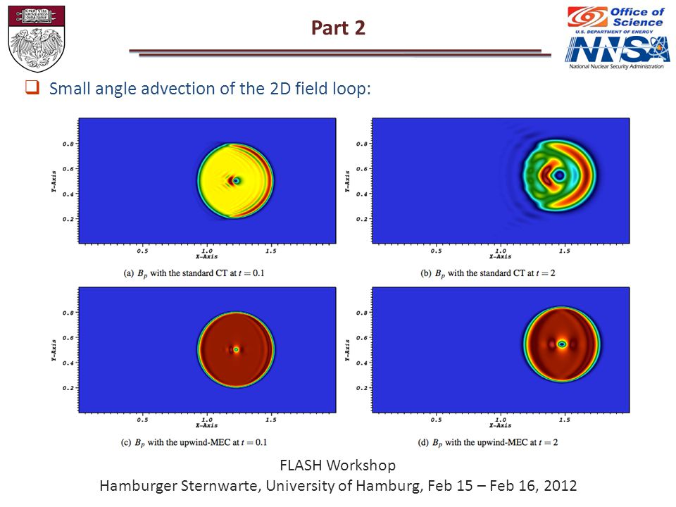 Part 2 FLASH Workshop Hamburger Sternwarte, University of Hamburg, Feb 15 – Feb 16, 2012  Small angle advection of the 2D field loop: