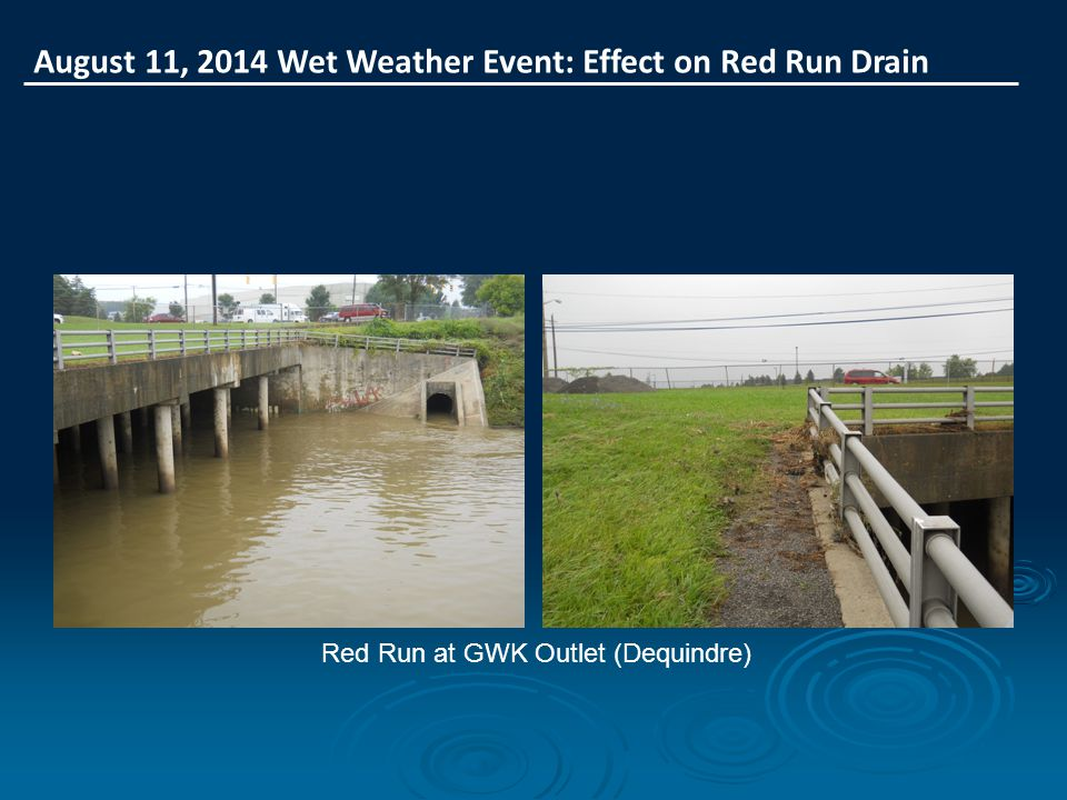 August 11, 2014 Wet Weather Event: Effect on Red Run Drain Red Run at GWK Outlet (Dequindre)