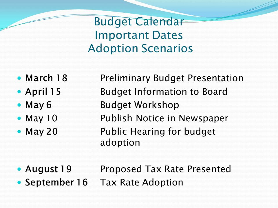 Budget Calendar Important Dates Adoption Scenarios March 18Preliminary Budget Presentation April 15Budget Information to Board May 6Budget Workshop Ma