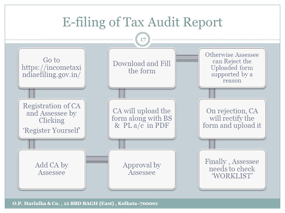 E-filing of Tax Audit Report O.P. Harlalka & Co., 12 BBD BAGH (East), Kolkata -700001 17
