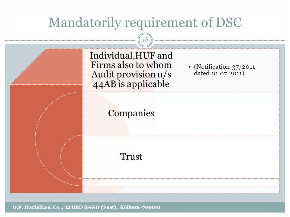 Mandatorily requirement of DSC O.P. Harlalka & Co., 12 BBD BAGH (East), Kolkata -700001 18
