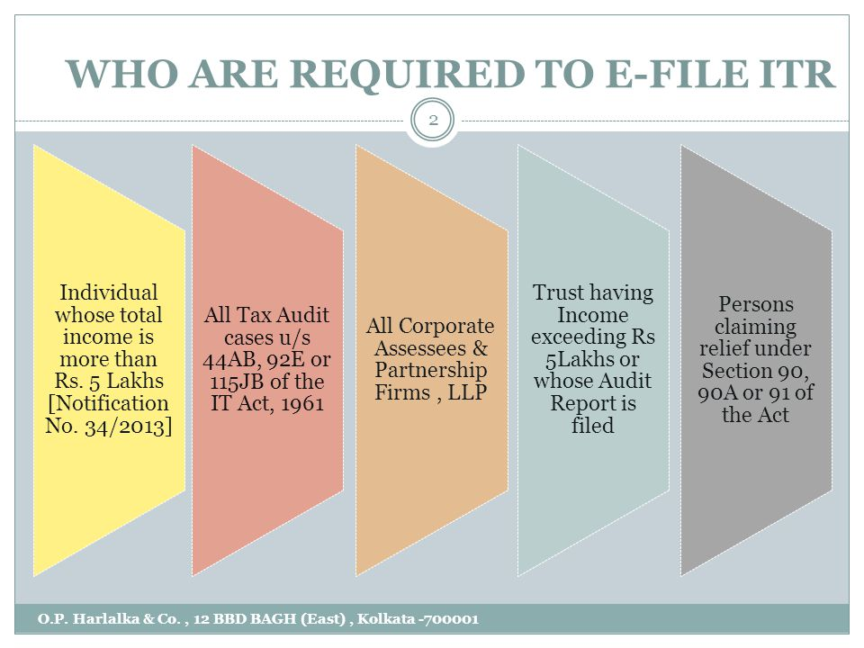 Changes in ITR O.P.