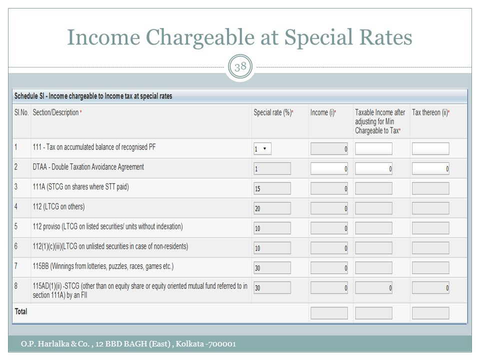 Income Chargeable at Special Rates O.P. Harlalka & Co., 12 BBD BAGH (East), Kolkata -700001 38