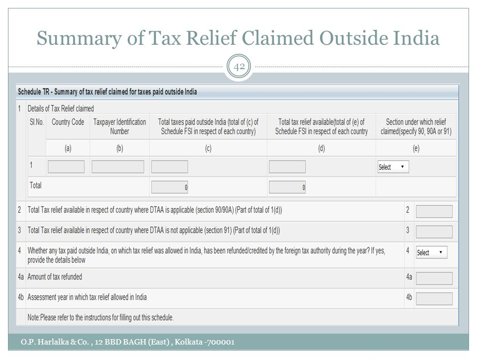 Summary of Tax Relief Claimed Outside India O.P.
