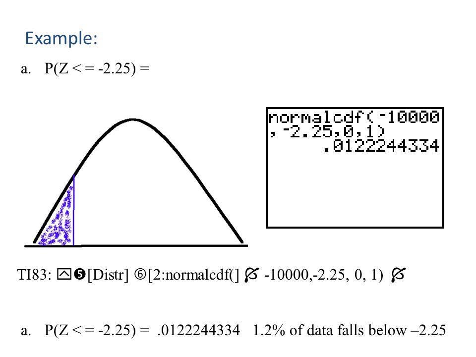 Using your calculator TI83:  [Distr]  [2:normalcdf(]   lower range, Upper range, mean, standard deviation)  Lower end area P(Z < c) Lower limit: