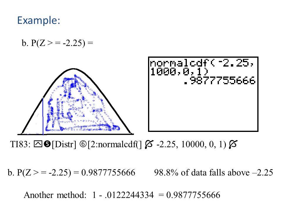Example: a.P(Z < = -2.25) = TI83:  [Distr]  [2:normalcdf(]  -10000,-2.25, 0, 1)  a.P(Z < = -2.25) =.0122244334 1.2% of data falls below –2.25
