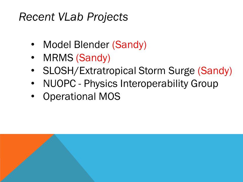 Recent VLab Projects Model Blender (Sandy) MRMS (Sandy) SLOSH/Extratropical Storm Surge (Sandy) NUOPC - Physics Interoperability Group Operational MOS