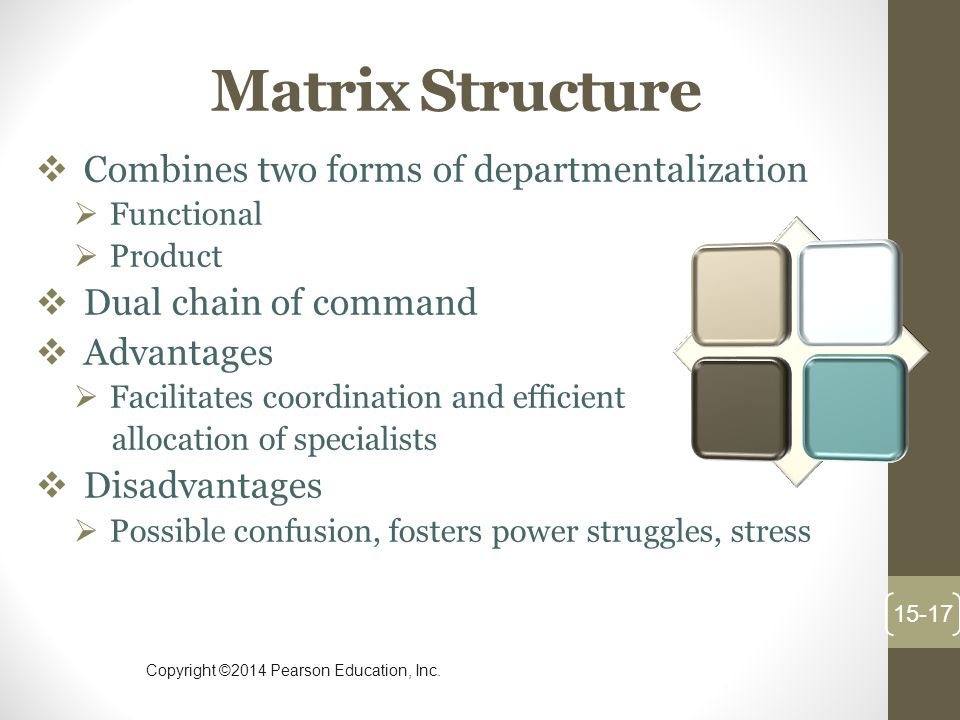 Copyright ©2014 Pearson Education, Inc. Matrix Structure  Combines two forms of departmentalization  Functional  Product  Dual chain of command 