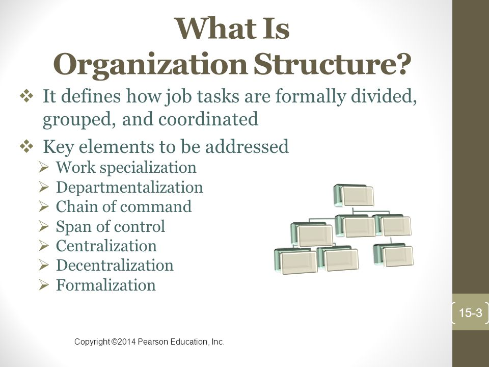 Copyright ©2014 Pearson Education, Inc. What Is Organization Structure?  It defines how job tasks are formally divided, grouped, and coordinated  Ke