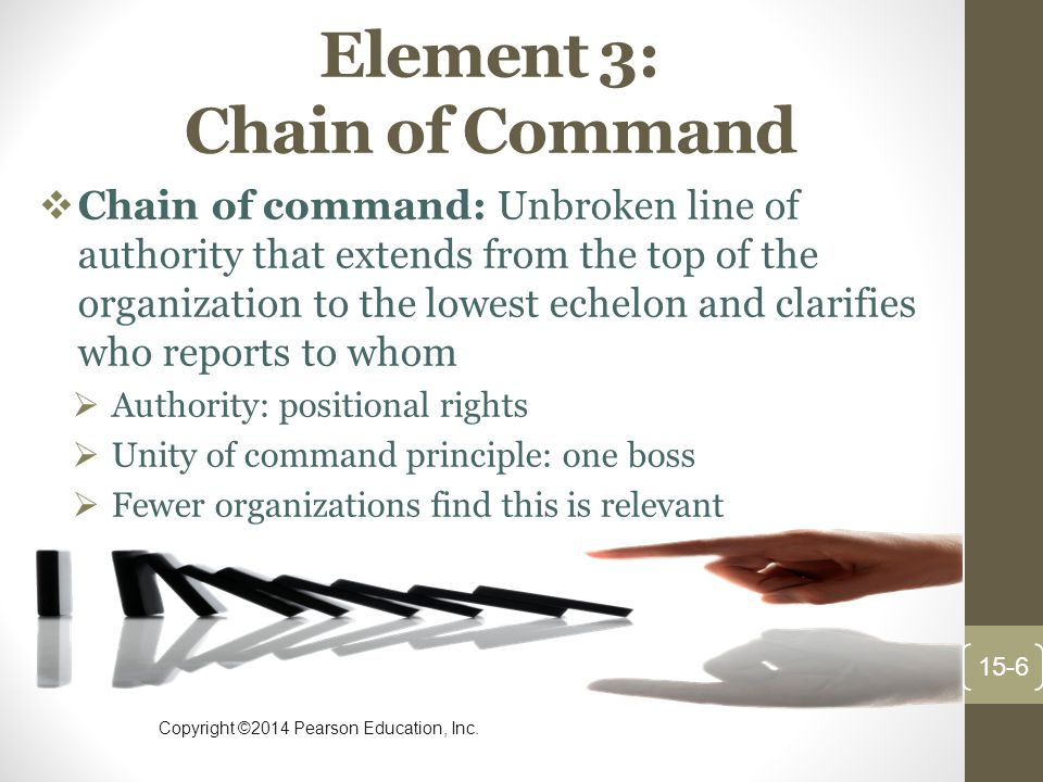 Copyright ©2014 Pearson Education, Inc. Element 3: Chain of Command  Chain of command: Unbroken line of authority that extends from the top of the or