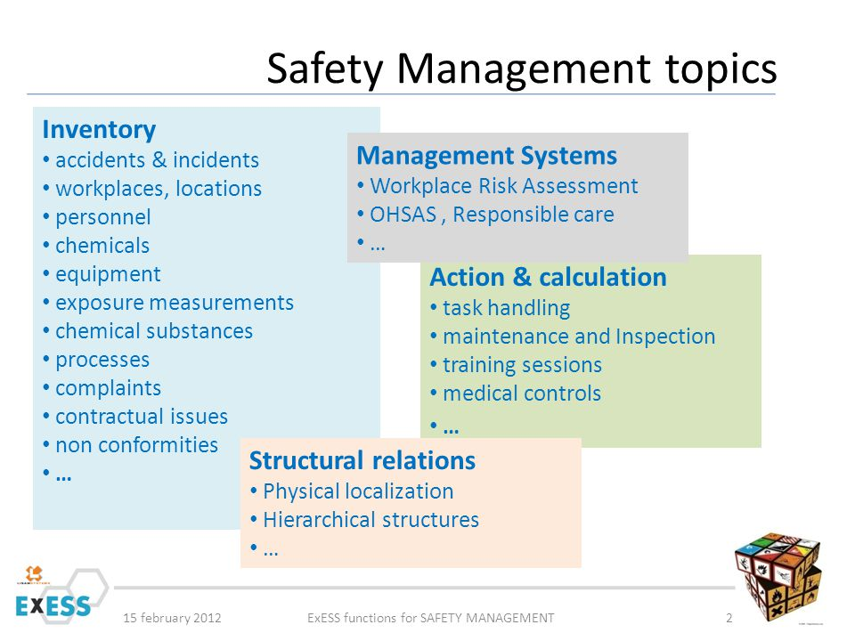 15 february 2012ExESS functions for SAFETY MANAGEMENT2 Safety Management topics Inventory accidents & incidents workplaces, locations personnel chemicals equipment exposure measurements chemical substances processes complaints contractual issues non conformities … Action & calculation task handling maintenance and Inspection training sessions medical controls … Structural relations Physical localization Hierarchical structures … Management Systems Workplace Risk Assessment OHSAS, Responsible care …