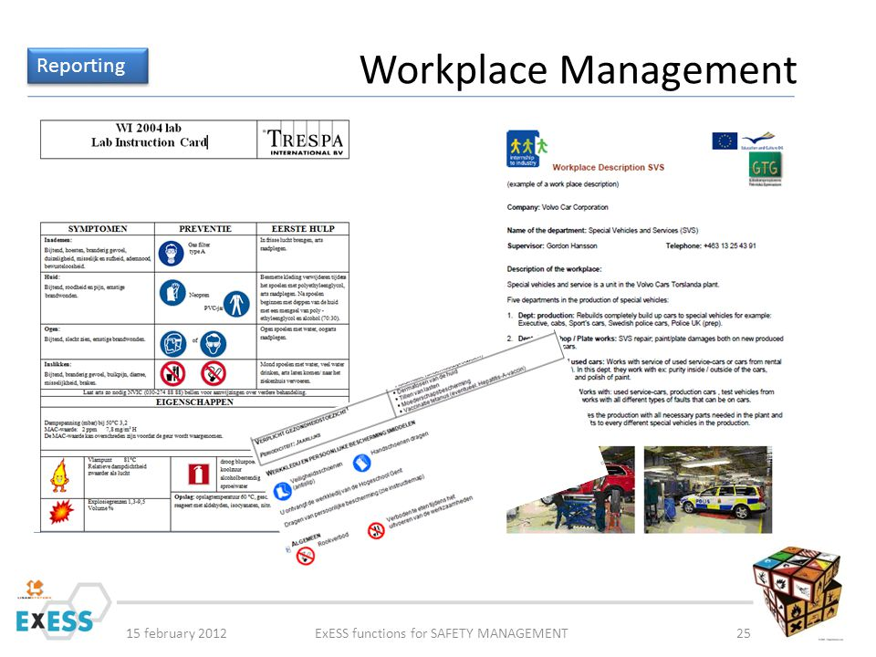 15 february 2012ExESS functions for SAFETY MANAGEMENT25 Workplace Management Reporting