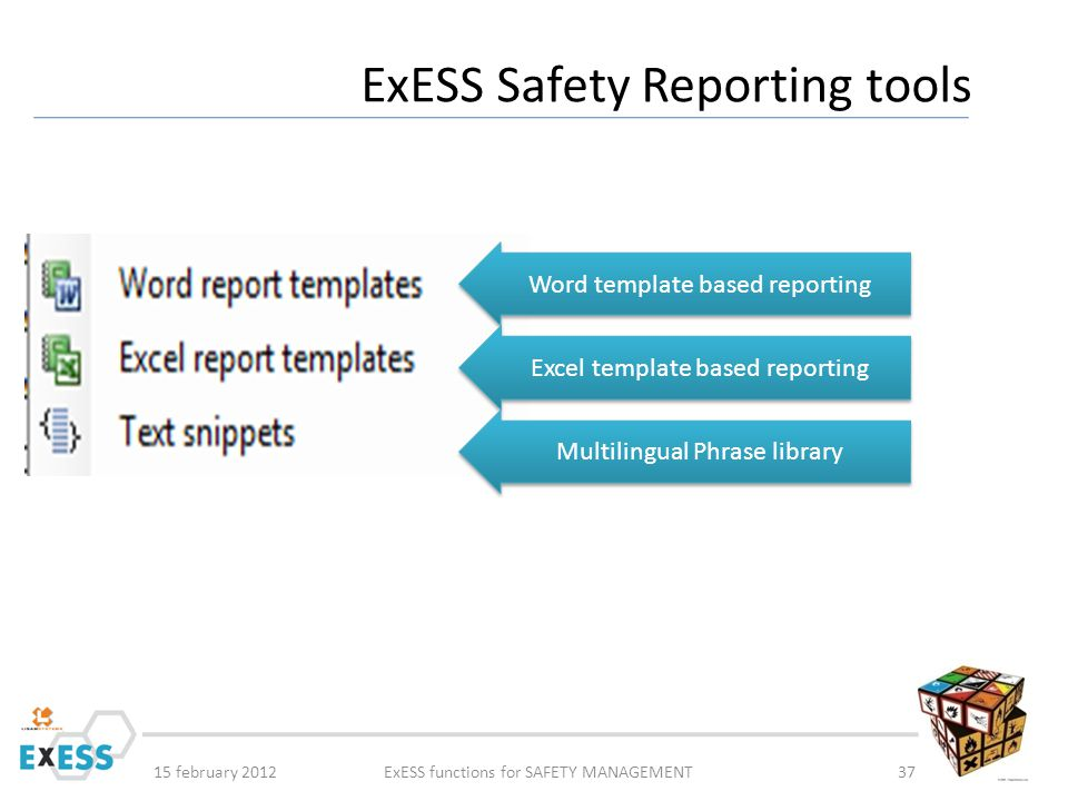 15 february 2012ExESS functions for SAFETY MANAGEMENT37 ExESS Safety Reporting tools Word template based reporting Excel template based reporting Multilingual Phrase library