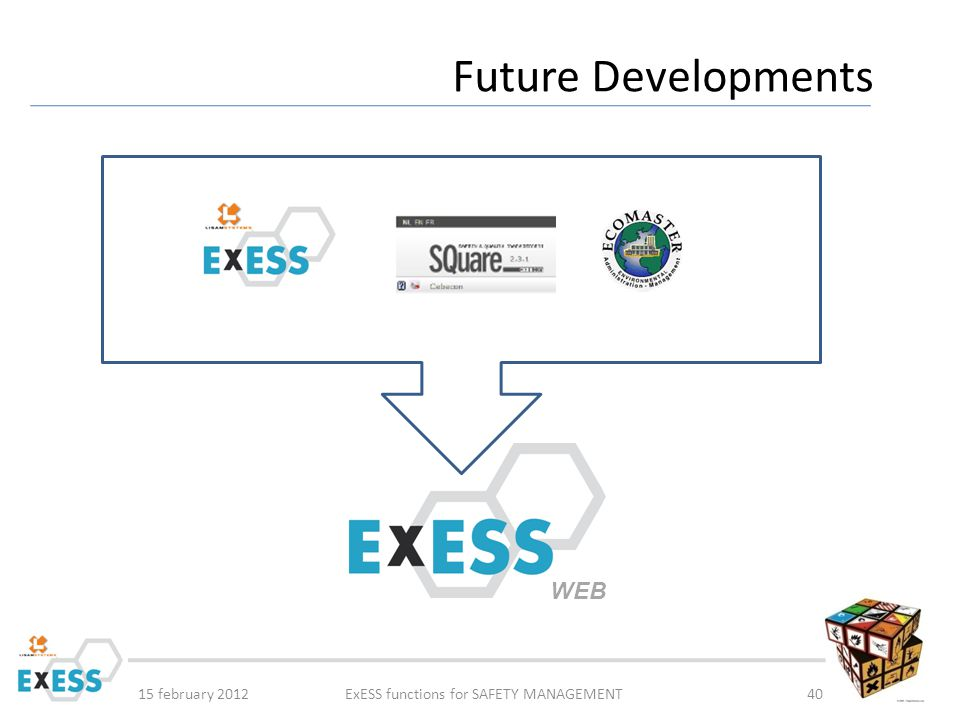 15 february 2012ExESS functions for SAFETY MANAGEMENT40 Future Developments WEB