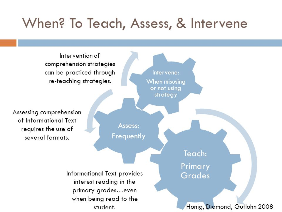 When? To Teach, Assess, & Intervene Teach: Primary Grades Assess: Frequently Intervene: When misusing or not using strategy Informational Text provide