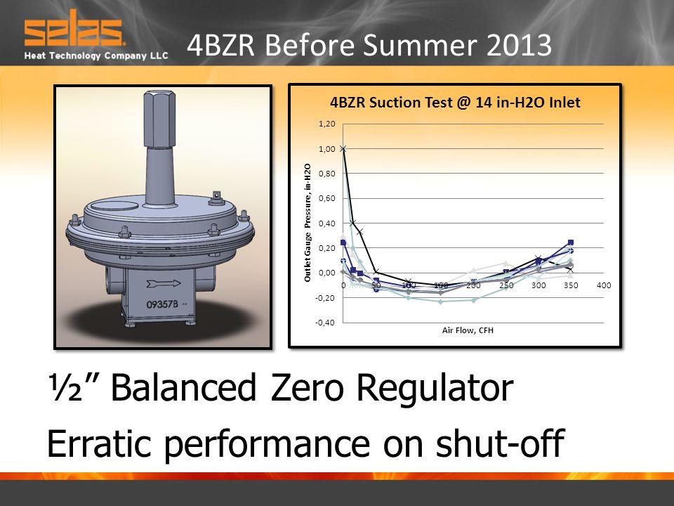 "4BZR Before Summer 2013 ½"" Balanced Zero Regulator Erratic performance on shut-off"