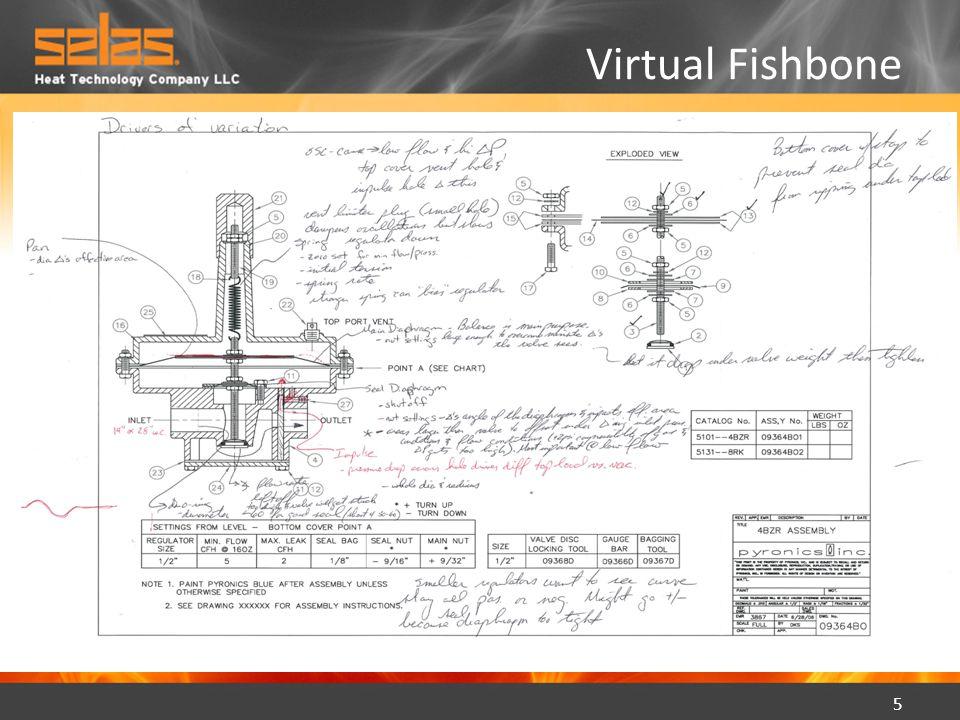 Virtual Fishbone 5