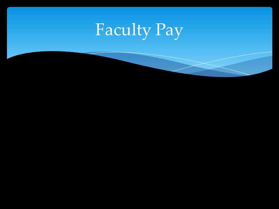 Faculty Pay