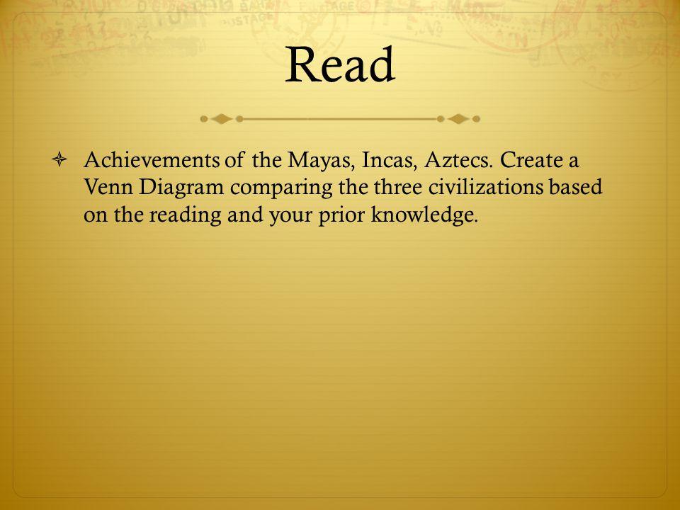 Read  Achievements of the Mayas, Incas, Aztecs.