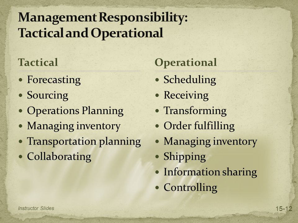 Tactical Forecasting Sourcing Operations Planning Managing inventory Transportation planning Collaborating Scheduling Receiving Transforming Order fulfilling Managing inventory Shipping Information sharing Controlling Operational Instructor Slides 15-12