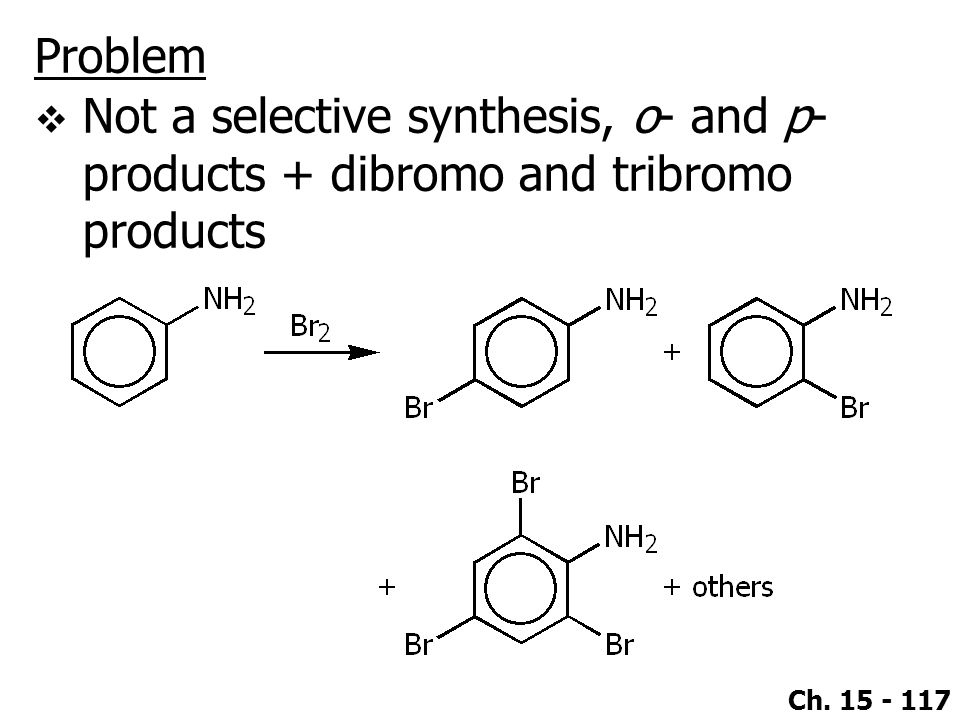 Ch. 15 - 117 Problem  Not a selective synthesis, o- and p- products + dibromo and tribromo products