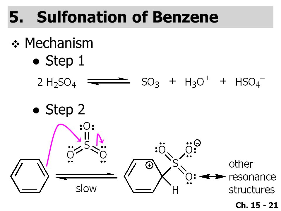Ch. 15 - 21 5.Sulfonation of Benzene  Mechanism ●Step 1 ●Step 2