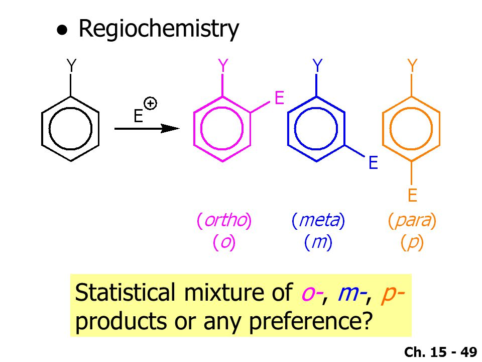 Ch. 15 - 49 ●Regiochemistry Statistical mixture of o-, m-, p- products or any preference?