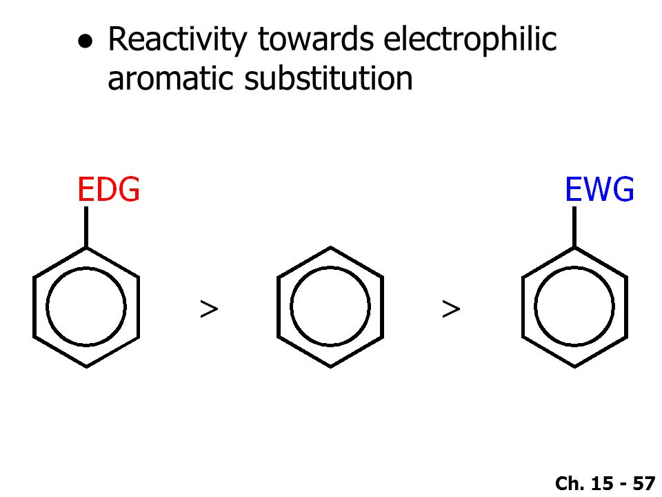 Ch. 15 - 57 ●Reactivity towards electrophilic aromatic substitution