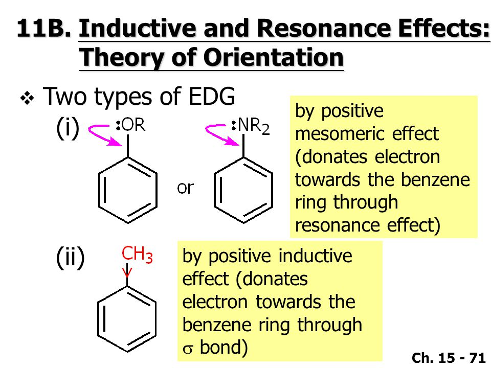 Ch. 15 - 71  Two types of EDG (i) 11B. Inductive and Resonance Effects: Theory of Orientation by positive mesomeric effect (donates electron towards