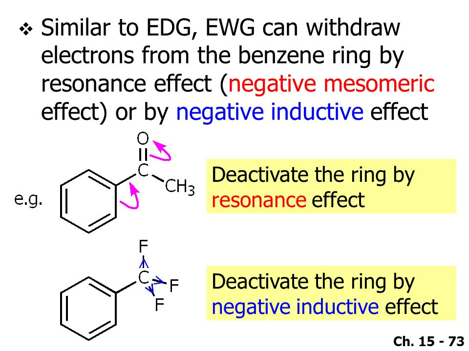 Ch. 15 - 73  Similar to EDG, EWG can withdraw electrons from the benzene ring by resonance effect (negative mesomeric effect) or by negative inductiv