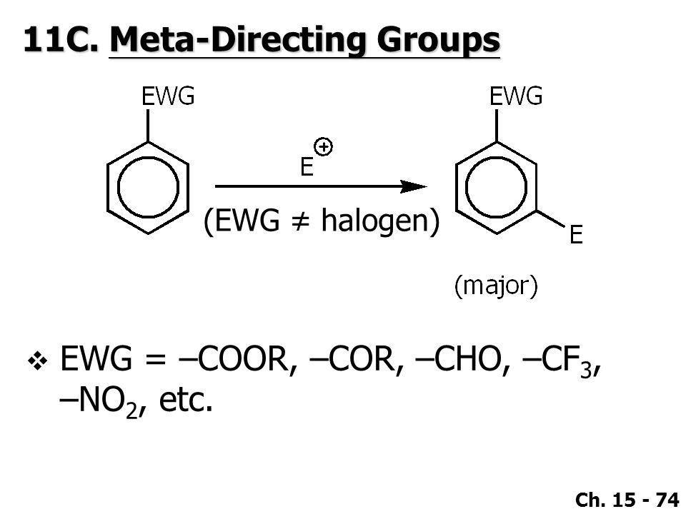Ch. 15 - 74  EWG = –COOR, –COR, –CHO, –CF 3, –NO 2, etc. 11C. Meta-Directing Groups (EWG ≠ halogen)