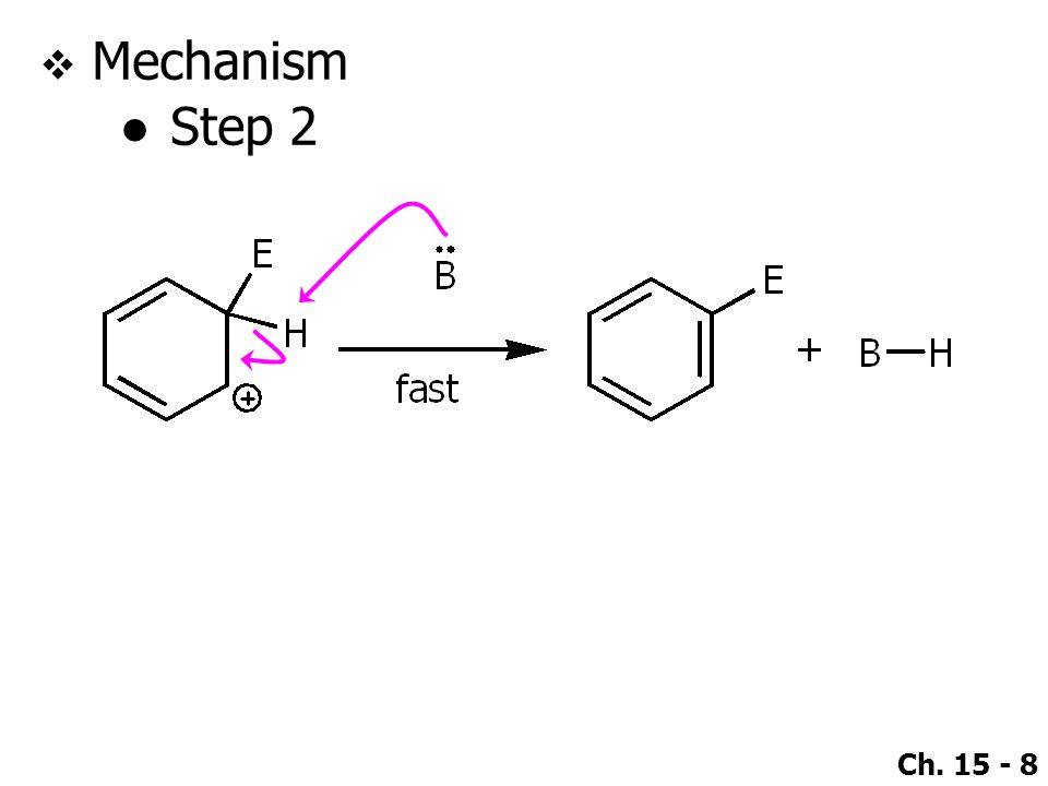 Ch. 15 - 8  Mechanism ●Step 2