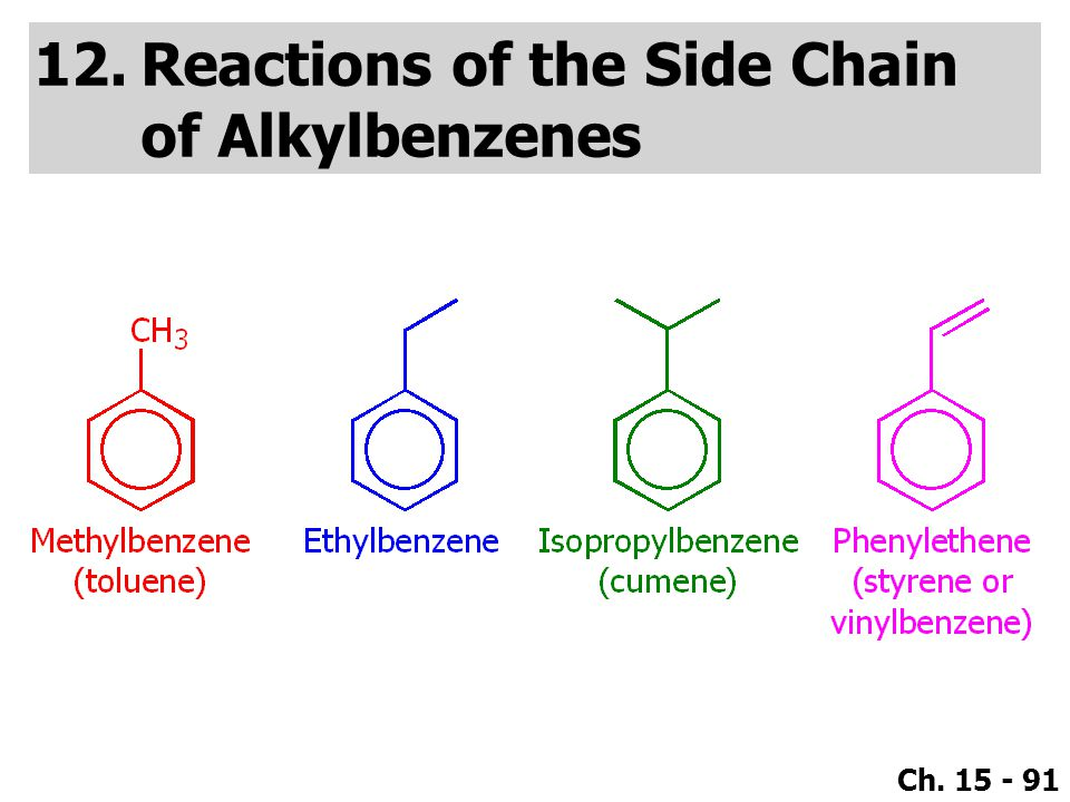 Ch. 15 - 91 12.Reactions of the Side Chain of Alkylbenzenes