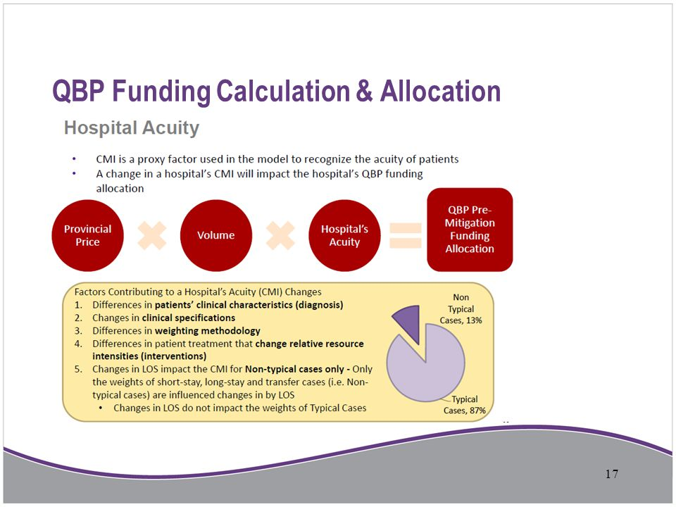 QBP Funding Calculation & Allocation 17