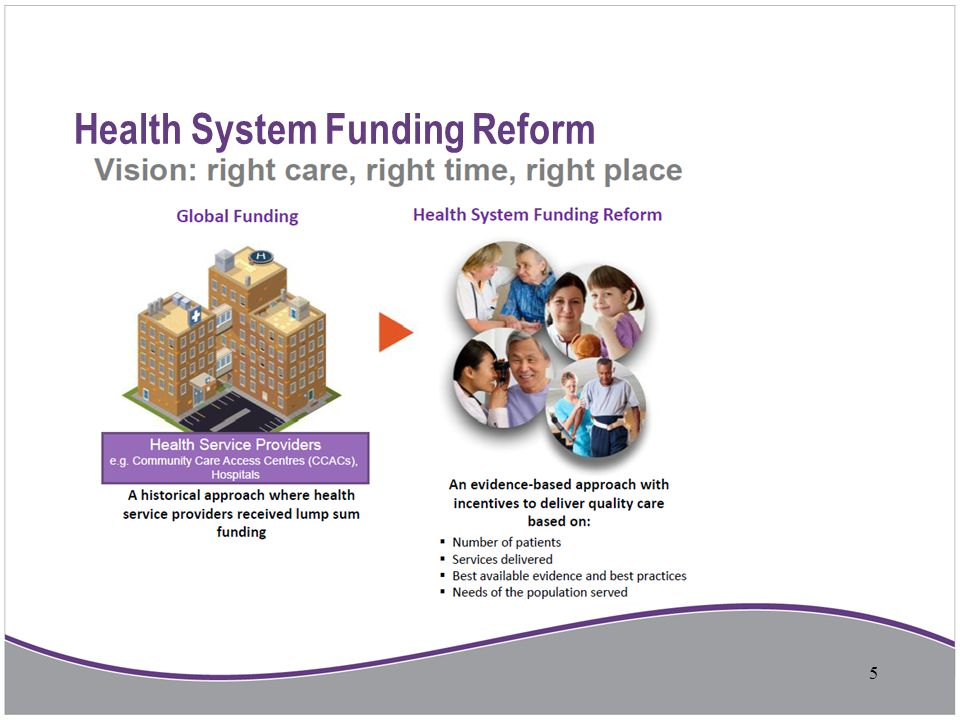 Health System Funding Reform 5
