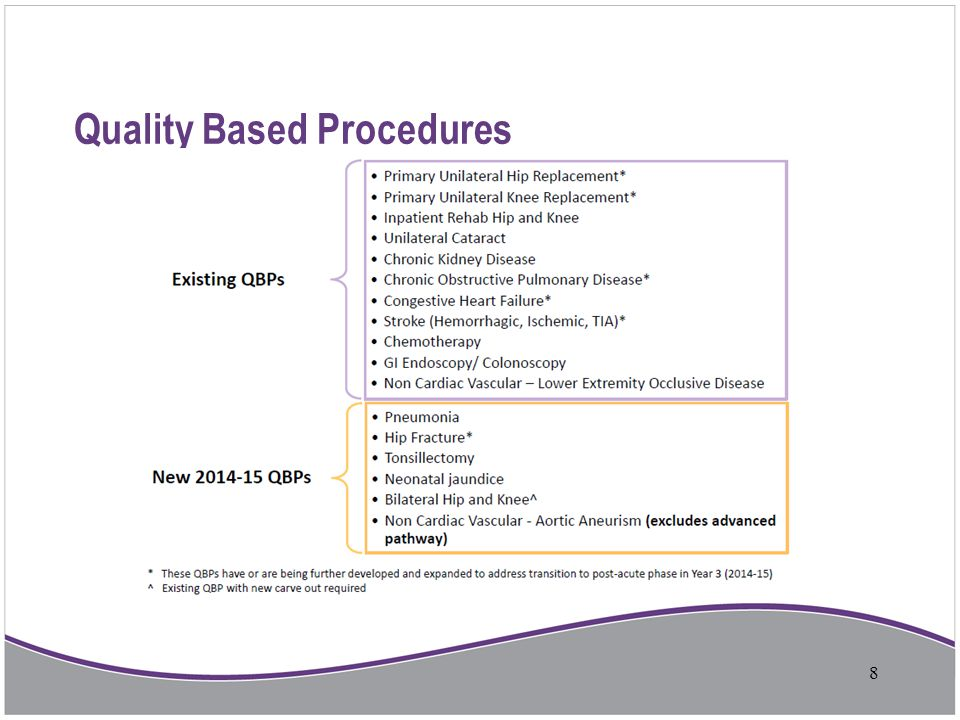Quality Based Procedures 8