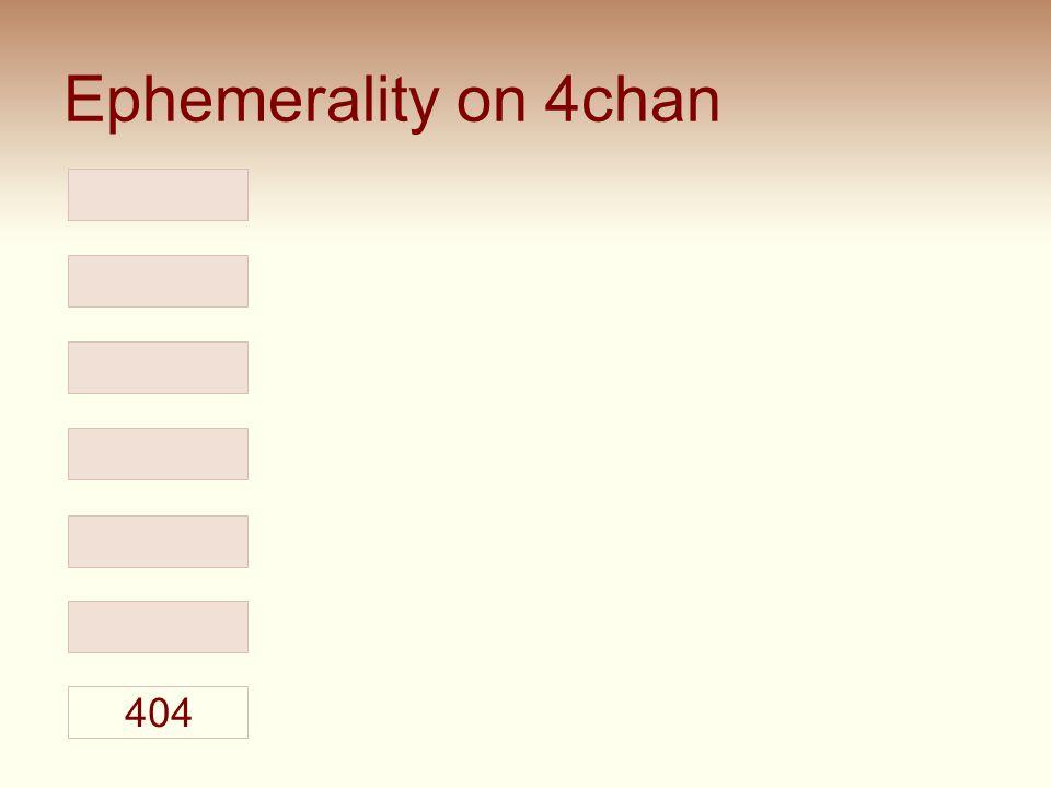 Ephemerality on 4chan 404