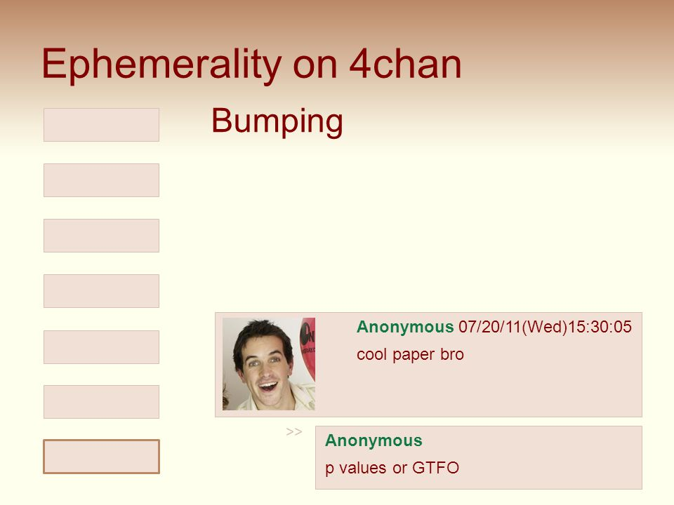 Ephemerality on 4chan Anonymous 07/20/11(Wed)15:30:05 cool paper bro >> Anonymous p values or GTFO Bumping